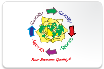 FSQ Four Seasons Quality